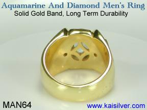 aquamarine gents ring